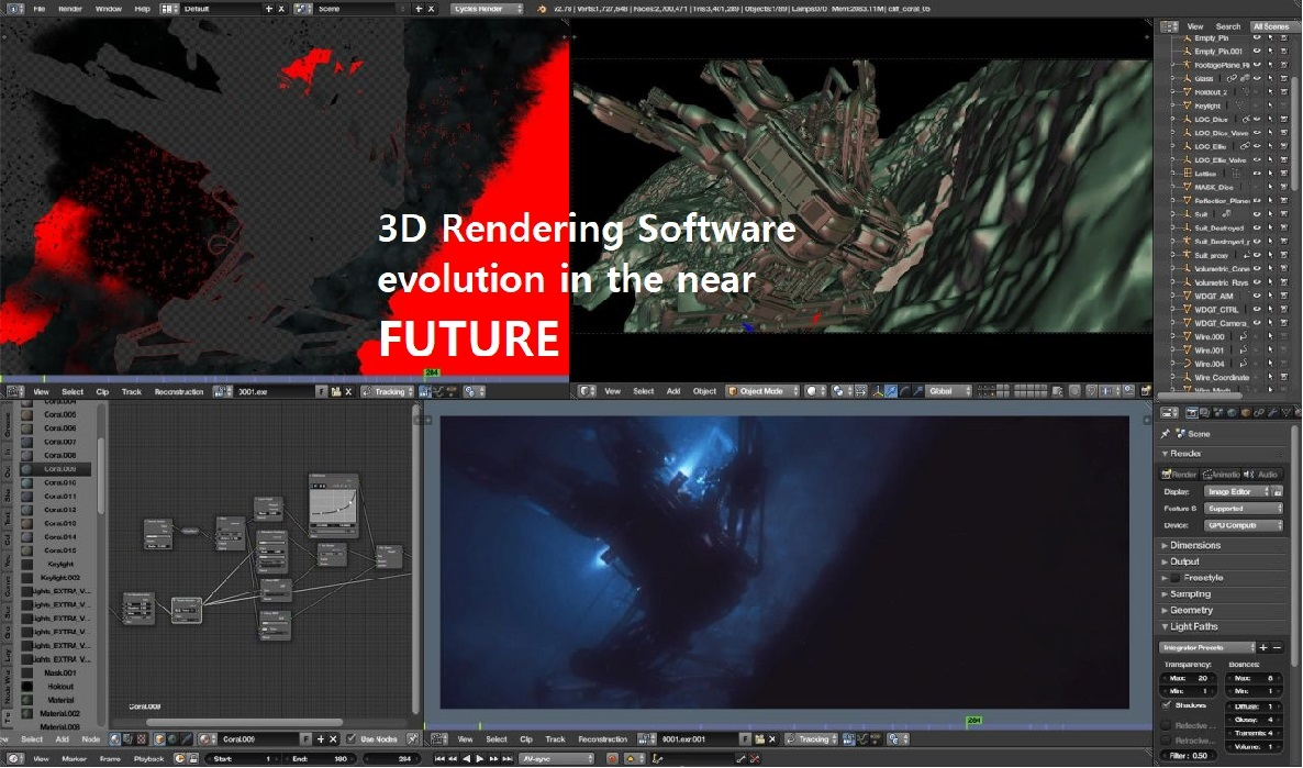 3d rendreing software evolution