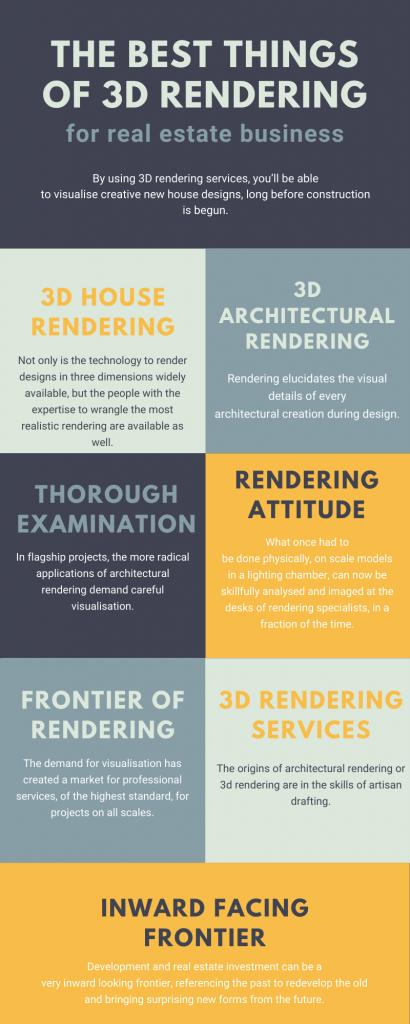 Innovative 3D Rendering