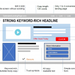 3 HUGE REASONS WHY LANDING PAGES ARE IMPORTANT